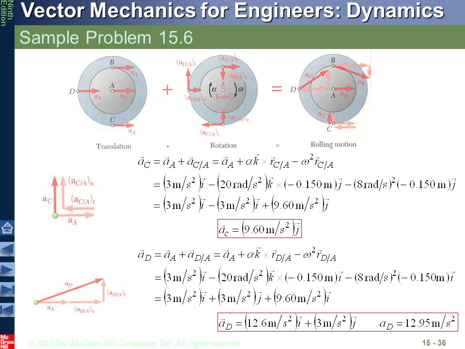 © 2010 The McGraw-Hill Companies, Inc. All rights reserved. Vector Mechanics for Engineers: Dynamics NinthEdition Sample Problem 15.6 15 - 36