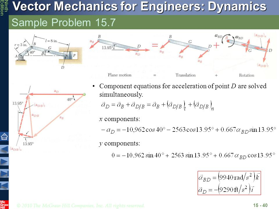 © 2010 The McGraw-Hill Companies, Inc. All rights reserved. Vector Mechanics for Engineers: Dynamics NinthEdition Sample Problem 15.7 15 - 40 Componen