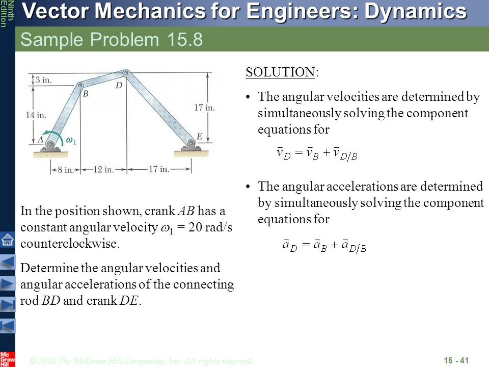 © 2010 The McGraw-Hill Companies, Inc. All rights reserved. Vector Mechanics for Engineers: Dynamics NinthEdition Sample Problem 15.8 15 - 41 In the p
