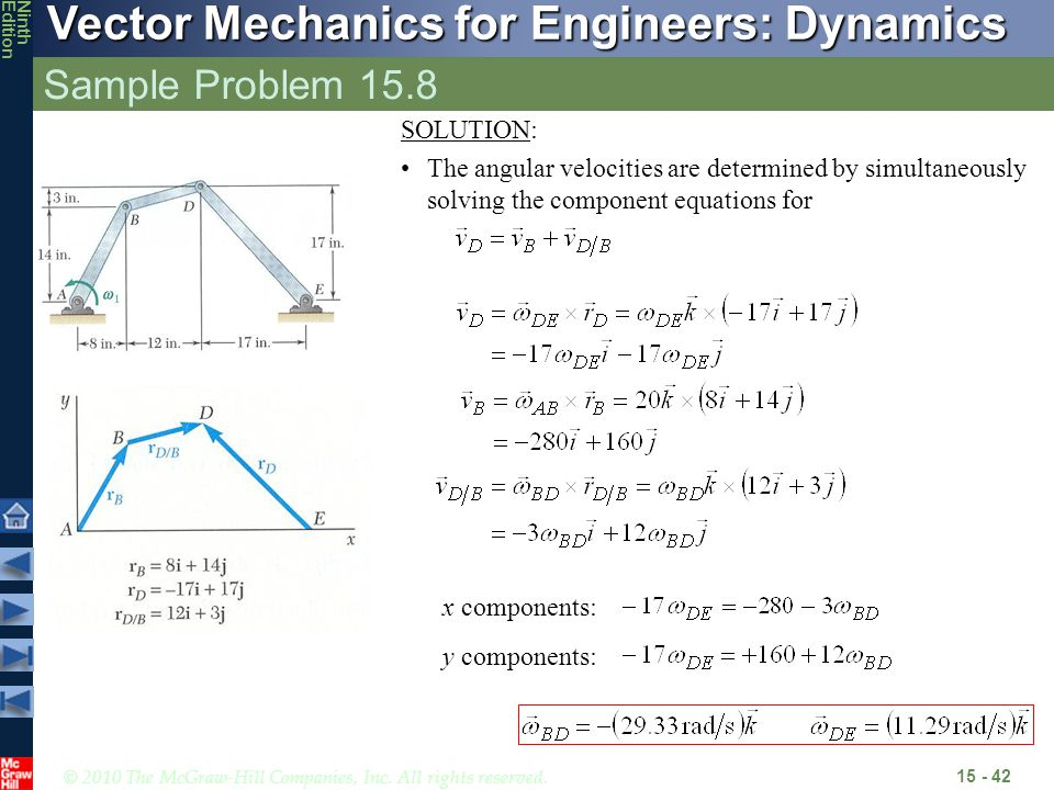 © 2010 The McGraw-Hill Companies, Inc. All rights reserved. Vector Mechanics for Engineers: Dynamics NinthEdition Sample Problem 15.8 15 - 42 SOLUTION