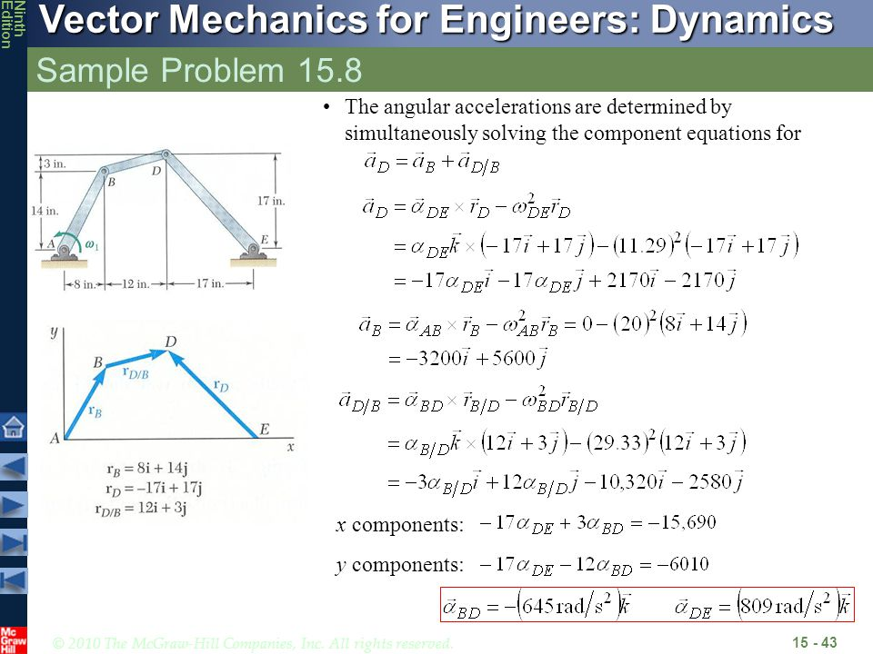 © 2010 The McGraw-Hill Companies, Inc. All rights reserved. Vector Mechanics for Engineers: Dynamics NinthEdition Sample Problem 15.8 15 - 43 The angu
