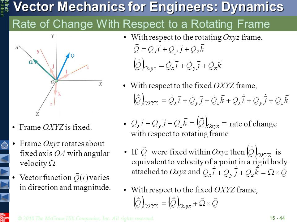 © 2010 The McGraw-Hill Companies, Inc. All rights reserved. Vector Mechanics for Engineers: Dynamics NinthEdition Rate of Change With Respect to a Rot