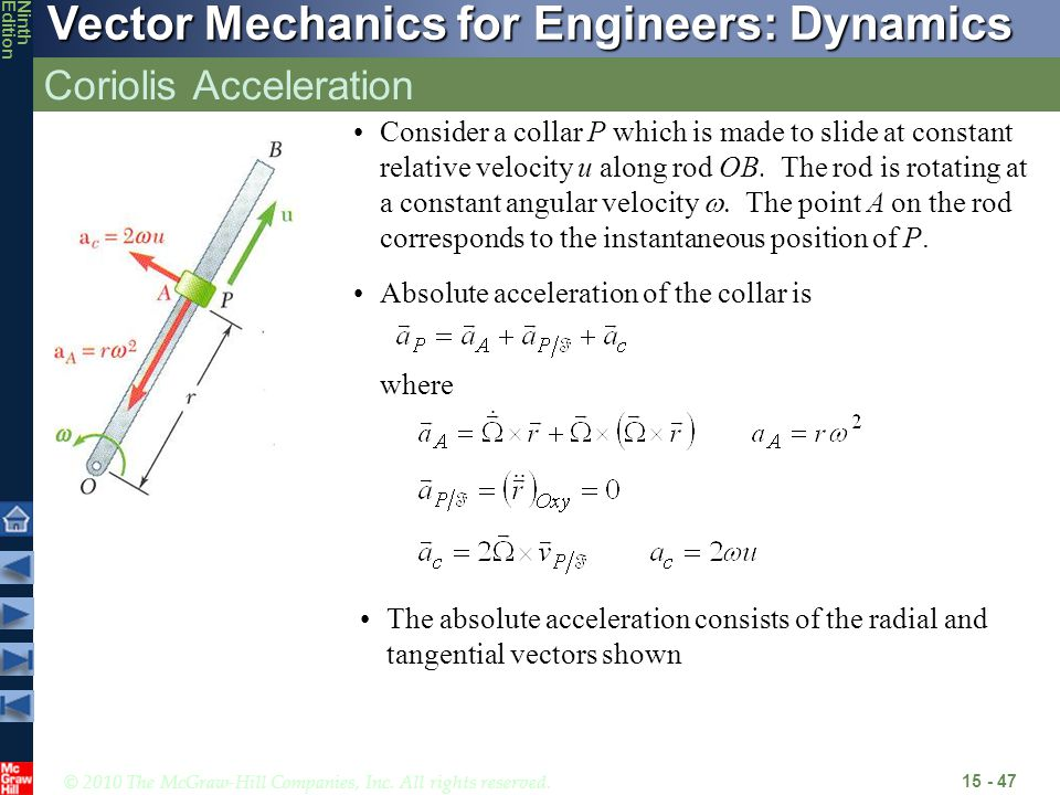 © 2010 The McGraw-Hill Companies, Inc. All rights reserved. Vector Mechanics for Engineers: Dynamics NinthEdition Coriolis Acceleration 15 - 47 Consid