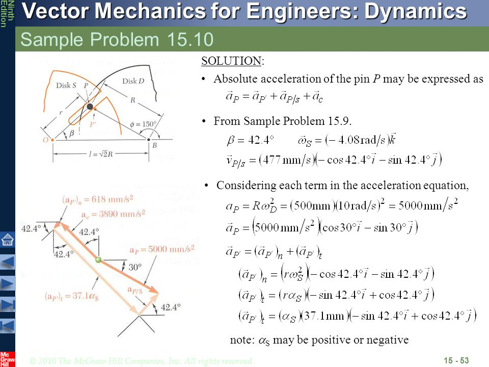 © 2010 The McGraw-Hill Companies, Inc. All rights reserved. Vector Mechanics for Engineers: Dynamics NinthEdition Sample Problem 15.10 15 - 53 SOLUTIO
