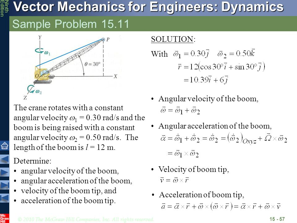 © 2010 The McGraw-Hill Companies, Inc. All rights reserved. Vector Mechanics for Engineers: Dynamics NinthEdition Sample Problem 15.11 15 - 57 The cra