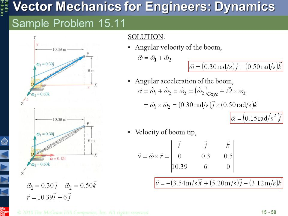 © 2010 The McGraw-Hill Companies, Inc. All rights reserved. Vector Mechanics for Engineers: Dynamics NinthEdition Sample Problem 15.11 15 - 58 SOLUTIO