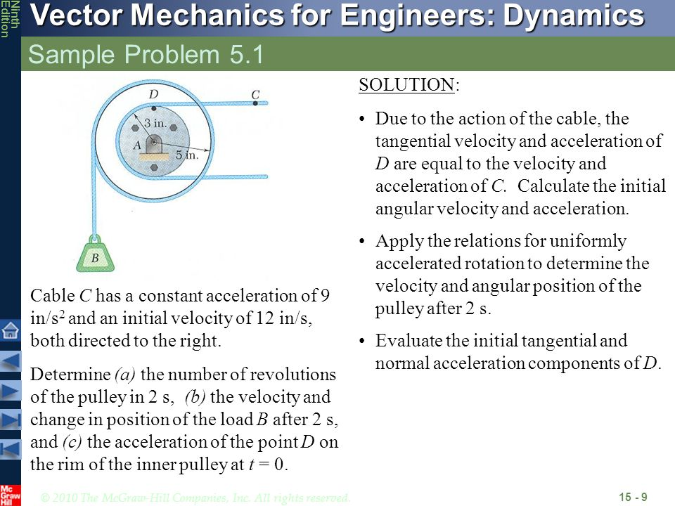 © 2010 The McGraw-Hill Companies, Inc. All rights reserved. Vector Mechanics for Engineers: Dynamics NinthEdition Sample Problem 5.1 15 - 9 Cable C ha