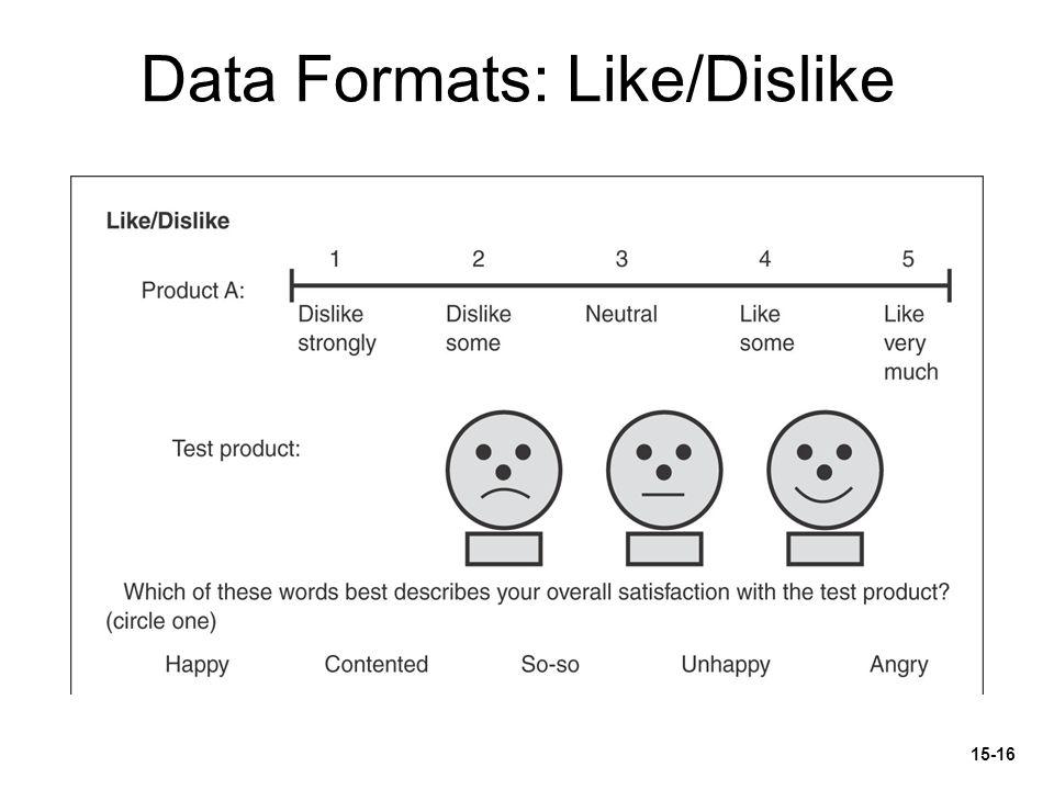 Data Formats: Like/Dislike 15-16