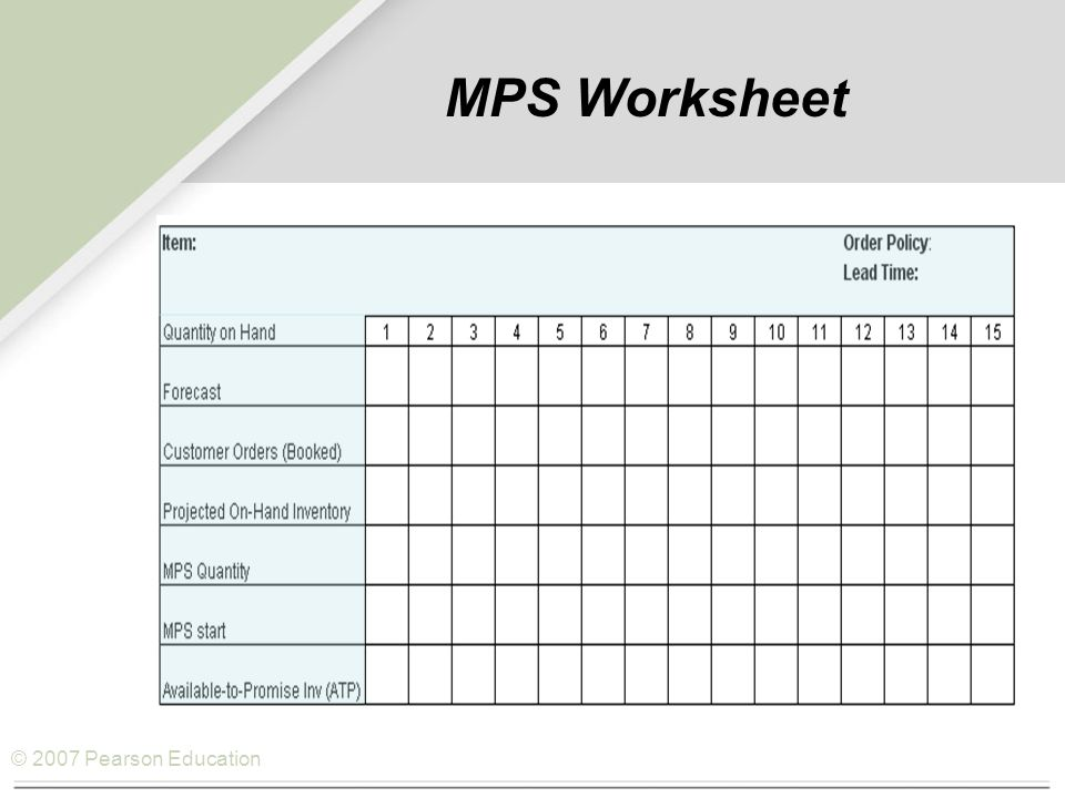 © 2007 Pearson Education MPS Worksheet