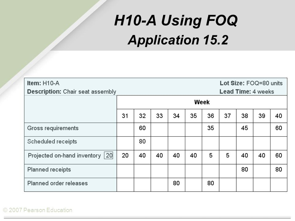 © 2007 Pearson Education H10-A Using FOQ Application 15.2