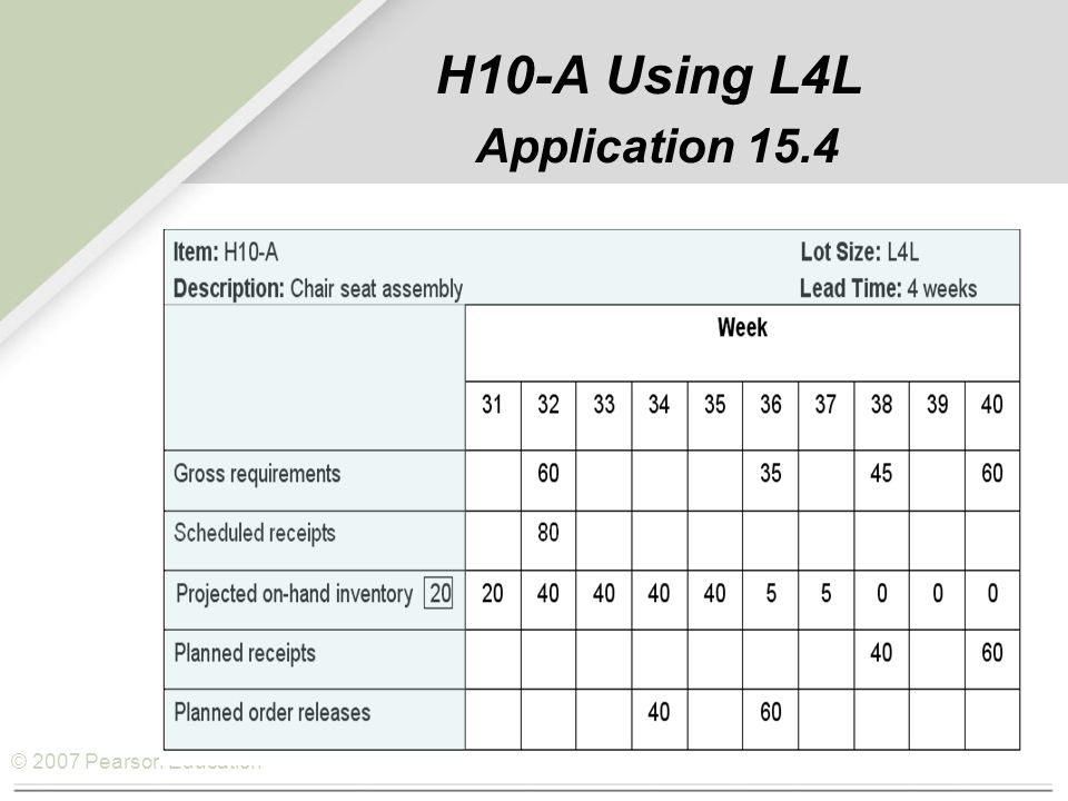 © 2007 Pearson Education H10-A Using L4L Application 15.4