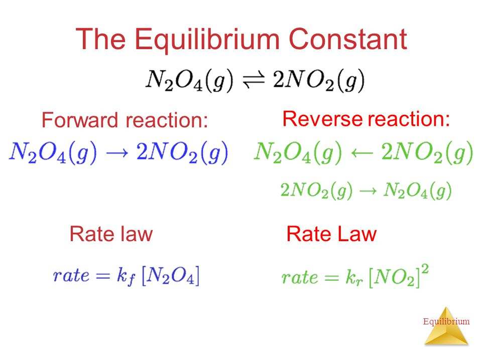 Equilibrium The Equilibrium Constant Forward reaction: Reverse reaction: Rate Law Rate law