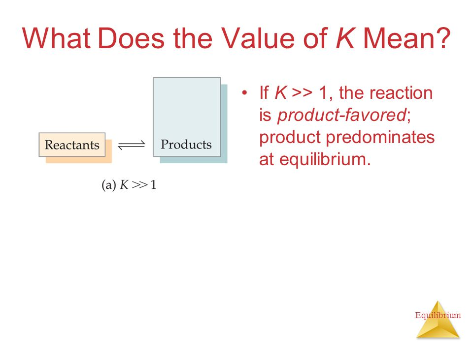 Equilibrium What Does the Value of K Mean? If K >> 1, the reaction is product-favored; product predominates at equilibrium.