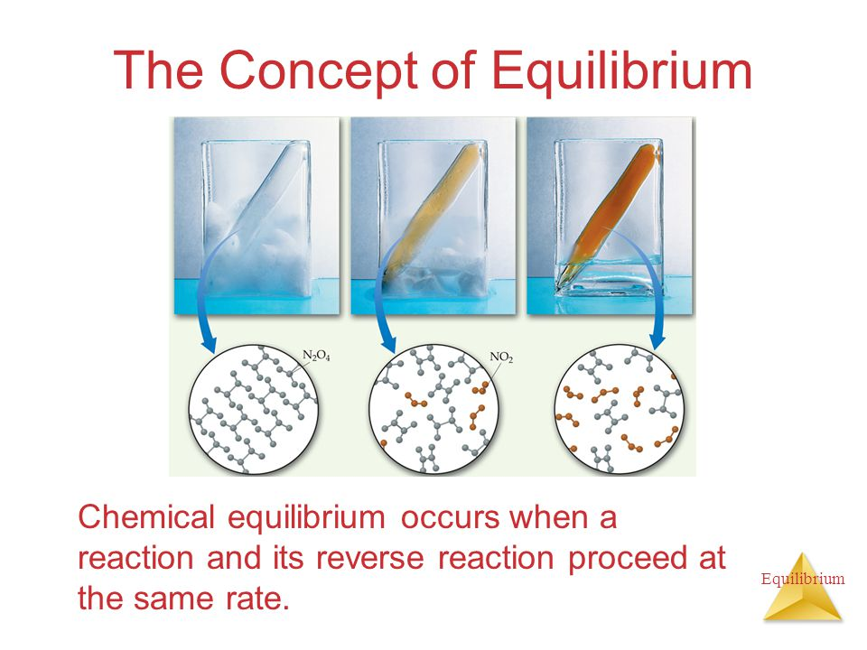 Equilibrium If Q > K, there is too much product and the equilibrium shifts to the left.