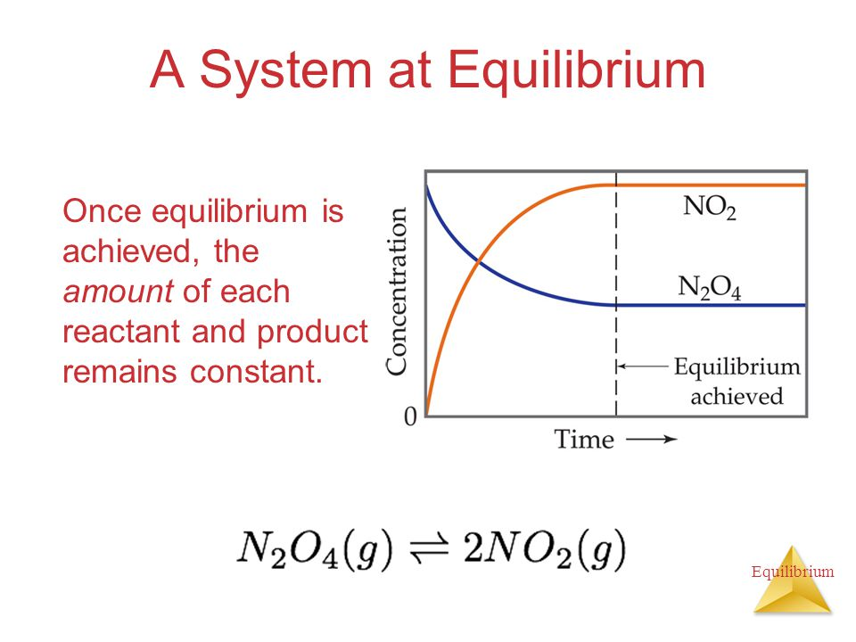 Equilibrium A System at Equilibrium Rates become equalConcentrations become constant