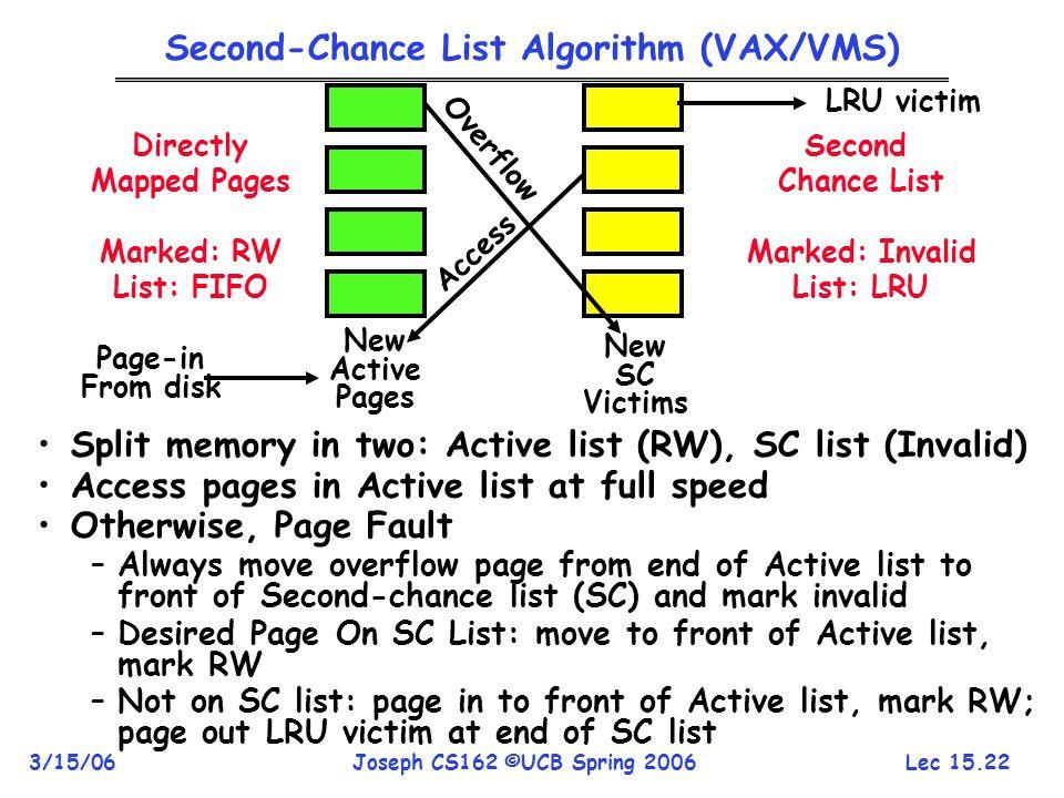 Lec 15.22 3/15/06Joseph CS162 ©UCB Spring 2006 Second-Chance List Algorithm (VAX/VMS) Split memory in two: Active list (RW), SC list (Invalid) Access