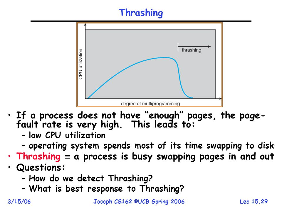"""Lec 15.29 3/15/06Joseph CS162 ©UCB Spring 2006 Thrashing If a process does not have """"enough"""" pages, the page- fault rate is very high. This leads to:"""