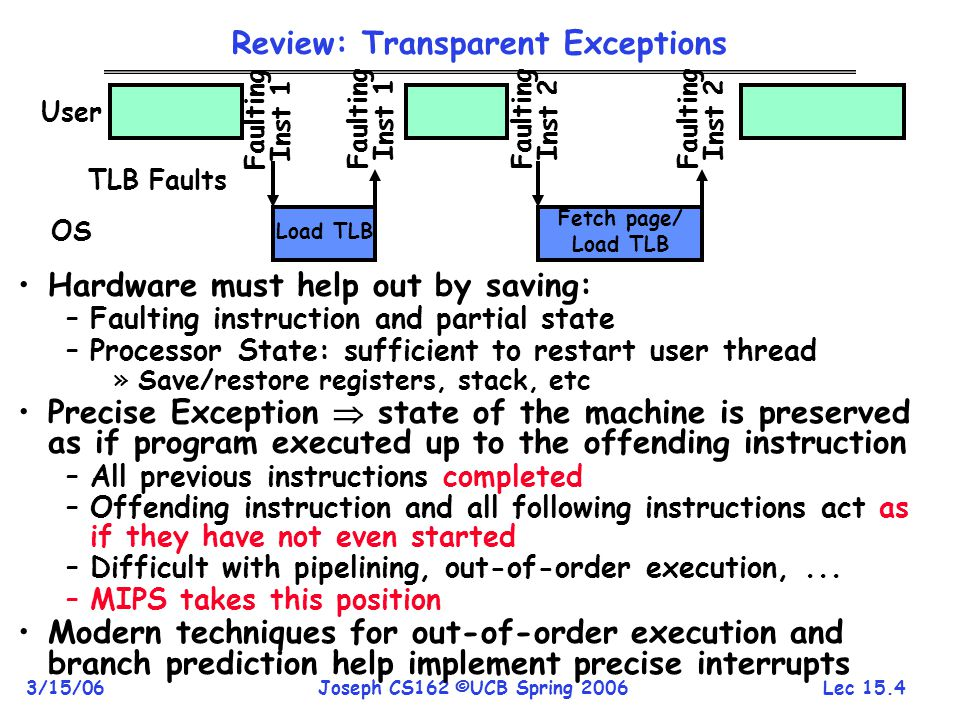 Lec 15.4 3/15/06Joseph CS162 ©UCB Spring 2006 Review: Transparent Exceptions Hardware must help out by saving: –Faulting instruction and partial state