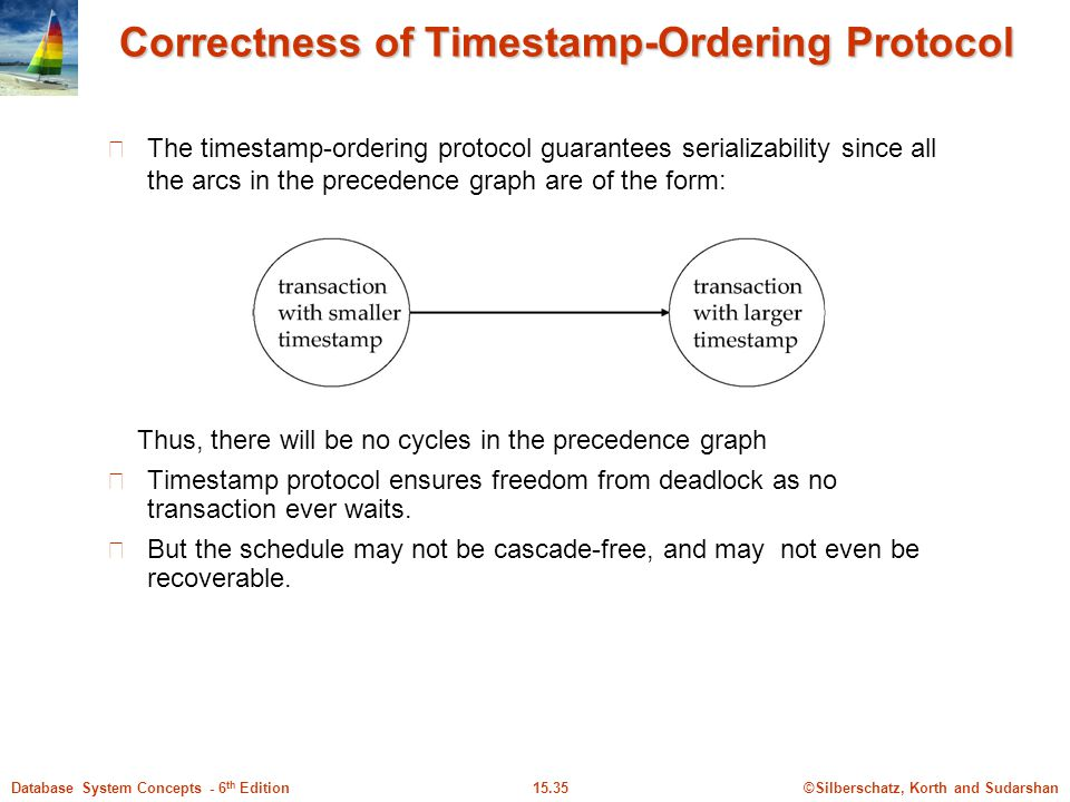 ©Silberschatz, Korth and Sudarshan15.35Database System Concepts - 6 th Edition Correctness of Timestamp-Ordering Protocol The timestamp-ordering proto