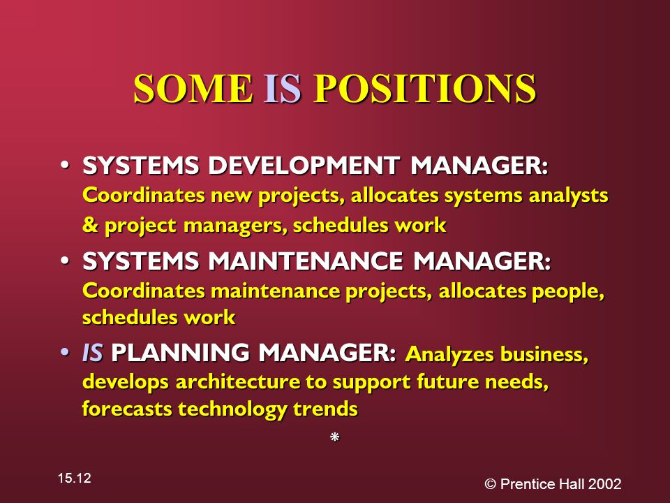 © Prentice Hall 2002 15.12 SOME IS POSITIONS SYSTEMS DEVELOPMENT MANAGER: Coordinates new projects, allocates systems analysts & project managers, schedules work SYSTEMS DEVELOPMENT MANAGER: Coordinates new projects, allocates systems analysts & project managers, schedules work SYSTEMS MAINTENANCE MANAGER: Coordinates maintenance projects, allocates people, schedules work SYSTEMS MAINTENANCE MANAGER: Coordinates maintenance projects, allocates people, schedules work IS PLANNING MANAGER: Analyzes business, develops architecture to support future needs, forecasts technology trends IS PLANNING MANAGER: Analyzes business, develops architecture to support future needs, forecasts technology trends*