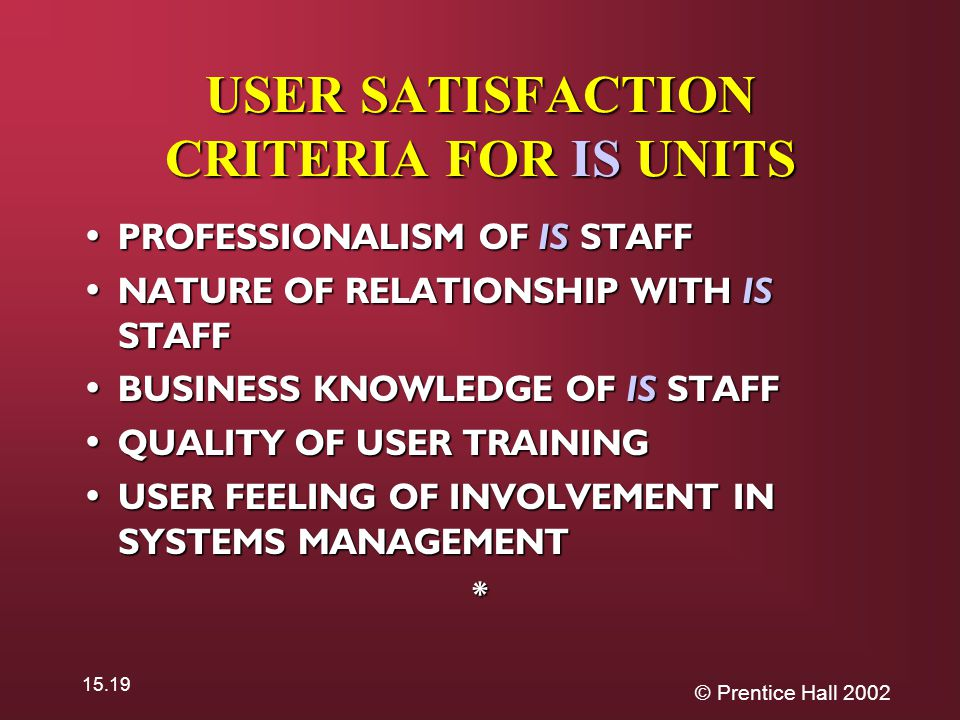 © Prentice Hall 2002 15.19 USER SATISFACTION CRITERIA FOR IS UNITS PROFESSIONALISM OF IS STAFF PROFESSIONALISM OF IS STAFF NATURE OF RELATIONSHIP WITH IS STAFF NATURE OF RELATIONSHIP WITH IS STAFF BUSINESS KNOWLEDGE OF IS STAFF BUSINESS KNOWLEDGE OF IS STAFF QUALITY OF USER TRAINING QUALITY OF USER TRAINING USER FEELING OF INVOLVEMENT IN SYSTEMS MANAGEMENT USER FEELING OF INVOLVEMENT IN SYSTEMS MANAGEMENT*
