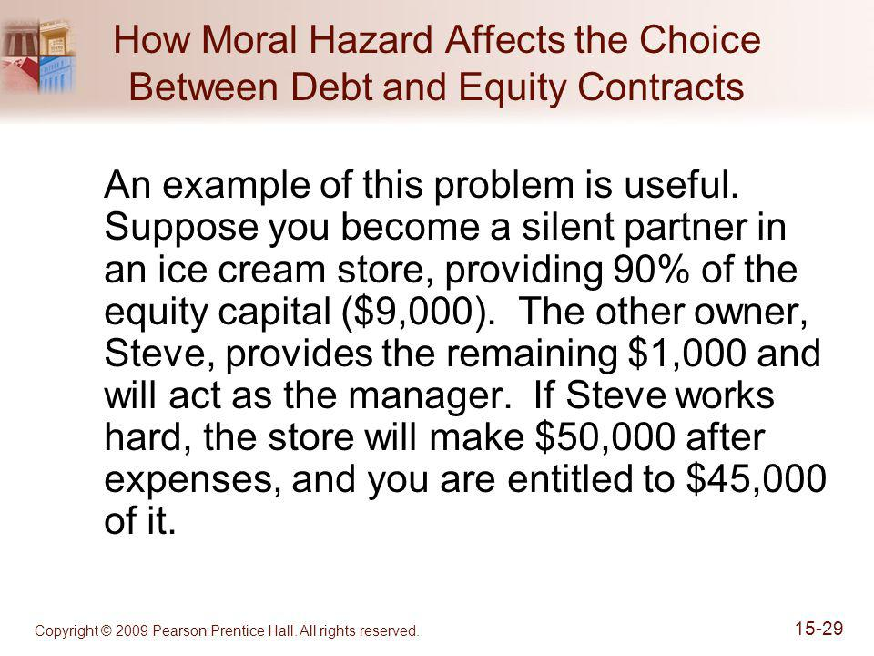 Copyright © 2009 Pearson Prentice Hall. All rights reserved. 15-29 How Moral Hazard Affects the Choice Between Debt and Equity Contracts An example of