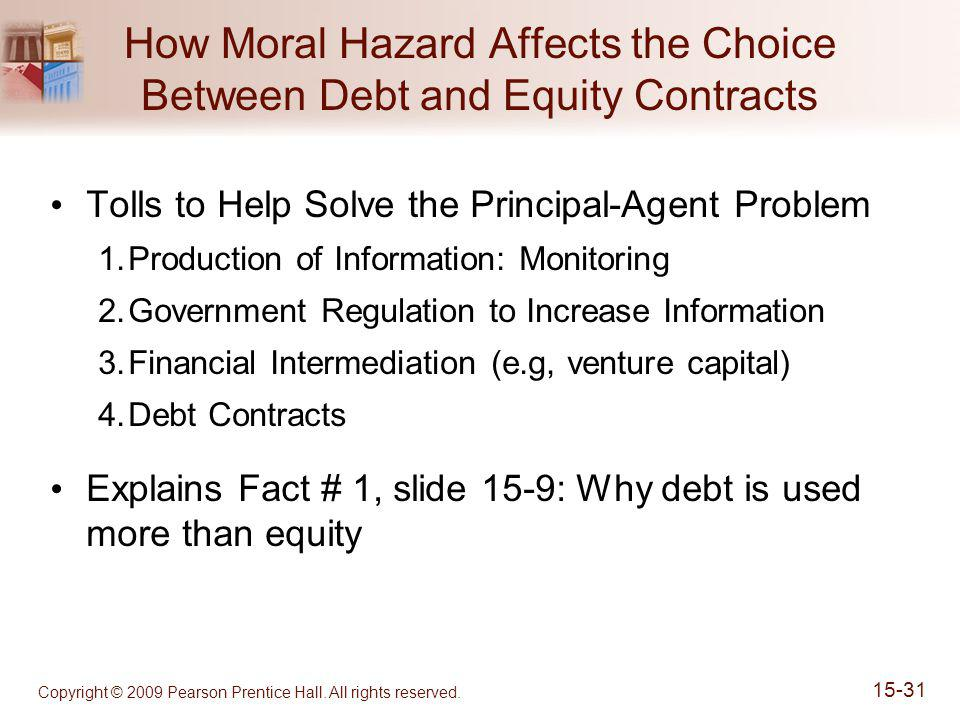 Copyright © 2009 Pearson Prentice Hall. All rights reserved. 15-31 How Moral Hazard Affects the Choice Between Debt and Equity Contracts Tolls to Help