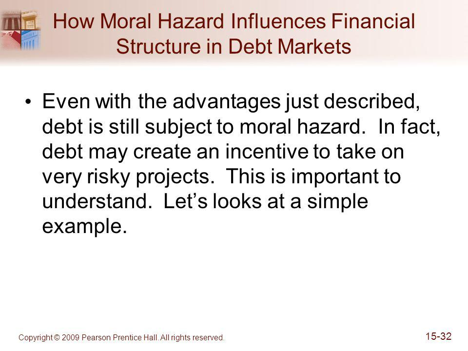 Copyright © 2009 Pearson Prentice Hall. All rights reserved. 15-32 How Moral Hazard Influences Financial Structure in Debt Markets Even with the advan