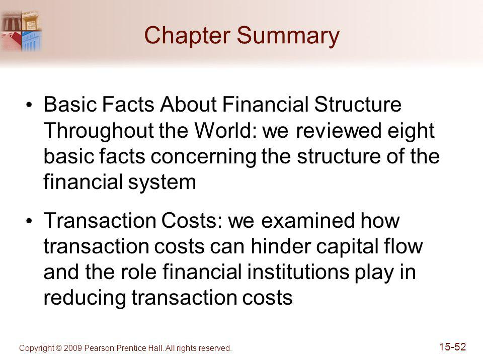 Copyright © 2009 Pearson Prentice Hall. All rights reserved. 15-52 Chapter Summary Basic Facts About Financial Structure Throughout the World: we revi