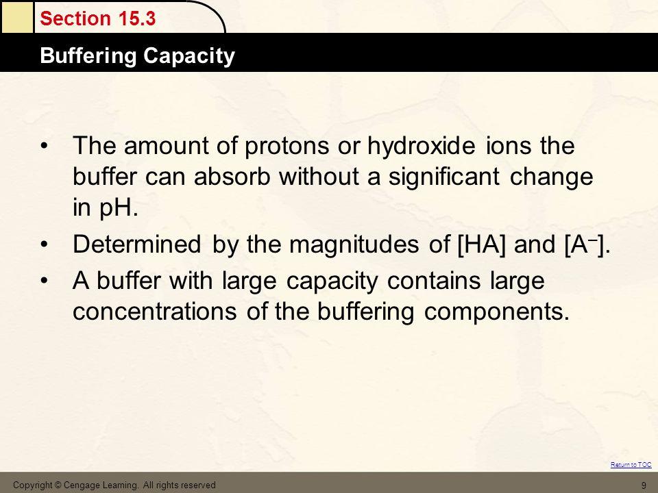 Section 15.5 Acid–Base Indicators Return to TOC 1) 2) 3)