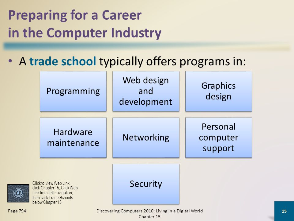 Preparing for a Career in the Computer Industry Discovering Computers 2010: Living in a Digital World Chapter 15 15 Page 794 A trade school typically offers programs in: Programming Web design and development Graphics design Hardware maintenance Networking Personal computer support Security Click to view Web Link, click Chapter 15, Click Web Link from left navigation, then click Trade Schools below Chapter 15
