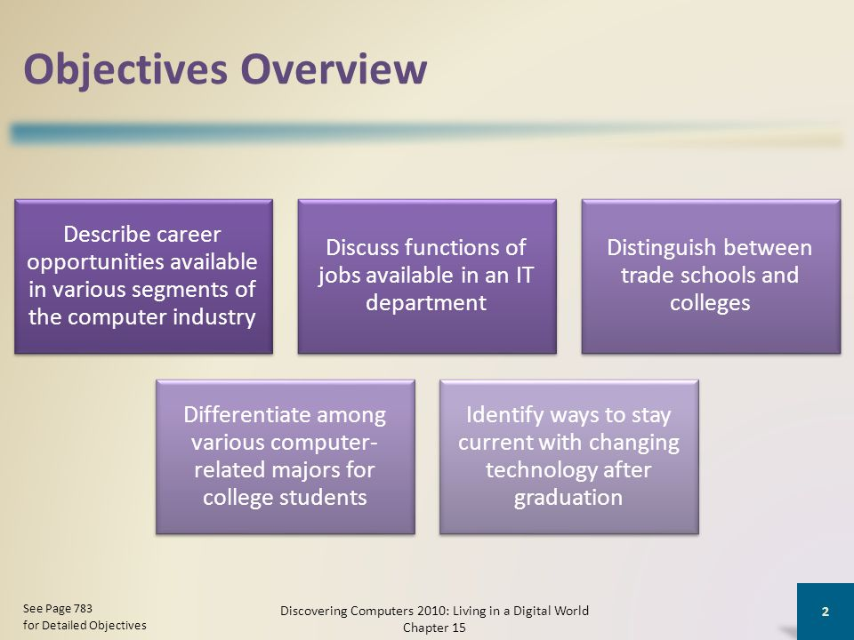 Objectives Overview Describe career opportunities available in various segments of the computer industry Discuss functions of jobs available in an IT department Distinguish between trade schools and colleges Differentiate among various computer- related majors for college students Identify ways to stay current with changing technology after graduation Discovering Computers 2010: Living in a Digital World Chapter 15 2 See Page 783 for Detailed Objectives