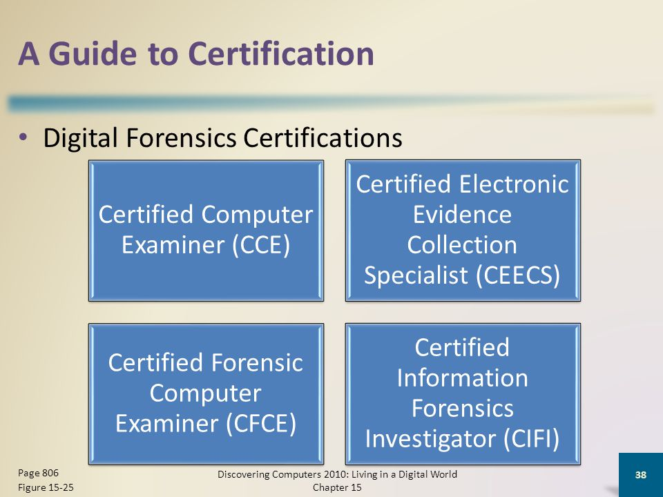 A Guide to Certification Digital Forensics Certifications Discovering Computers 2010: Living in a Digital World Chapter 15 38 Page 806 Figure 15-25 Certified Computer Examiner (CCE) Certified Electronic Evidence Collection Specialist (CEECS) Certified Forensic Computer Examiner (CFCE) Certified Information Forensics Investigator (CIFI)