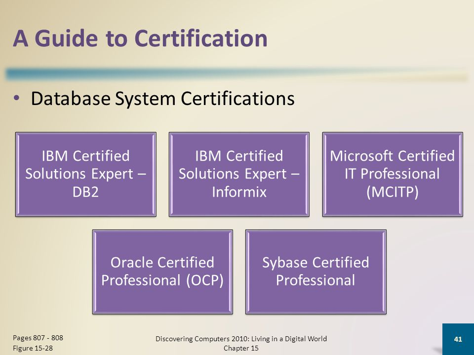 A Guide to Certification Database System Certifications Discovering Computers 2010: Living in a Digital World Chapter 15 41 Pages 807 - 808 Figure 15-28 IBM Certified Solutions Expert – DB2 IBM Certified Solutions Expert – Informix Microsoft Certified IT Professional (MCITP) Oracle Certified Professional (OCP) Sybase Certified Professional