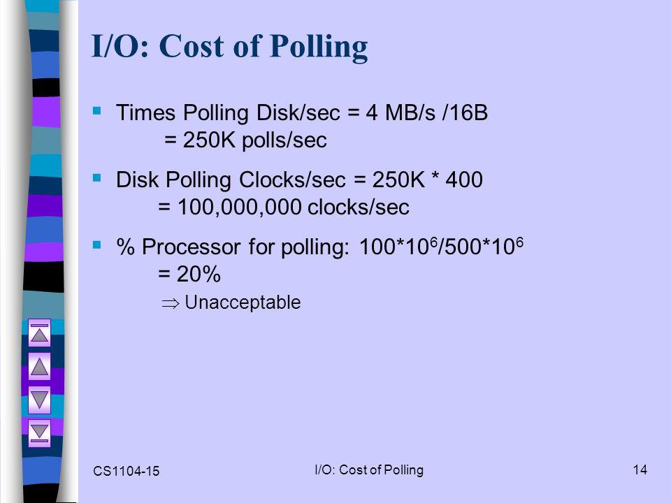 CS1104-15 I/O: Cost of Polling14 I/O: Cost of Polling  Times Polling Disk/sec = 4 MB/s /16B = 250K polls/sec  Disk Polling Clocks/sec = 250K * 400 =