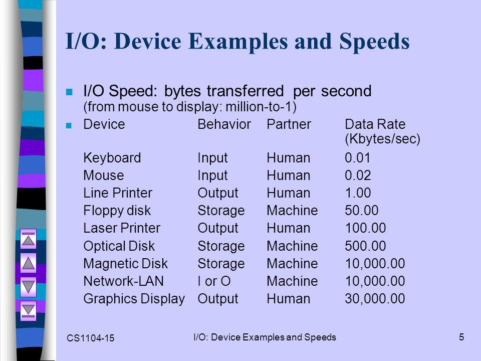 CS1104-15 I/O: Summary16 I/O: Summary  I/O gives computers their 5 senses.