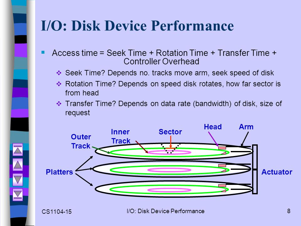 CS1104-15 I/O: Disk Device Performance8  Access time = Seek Time + Rotation Time + Transfer Time + Controller Overhead  Seek Time? Depends no. track