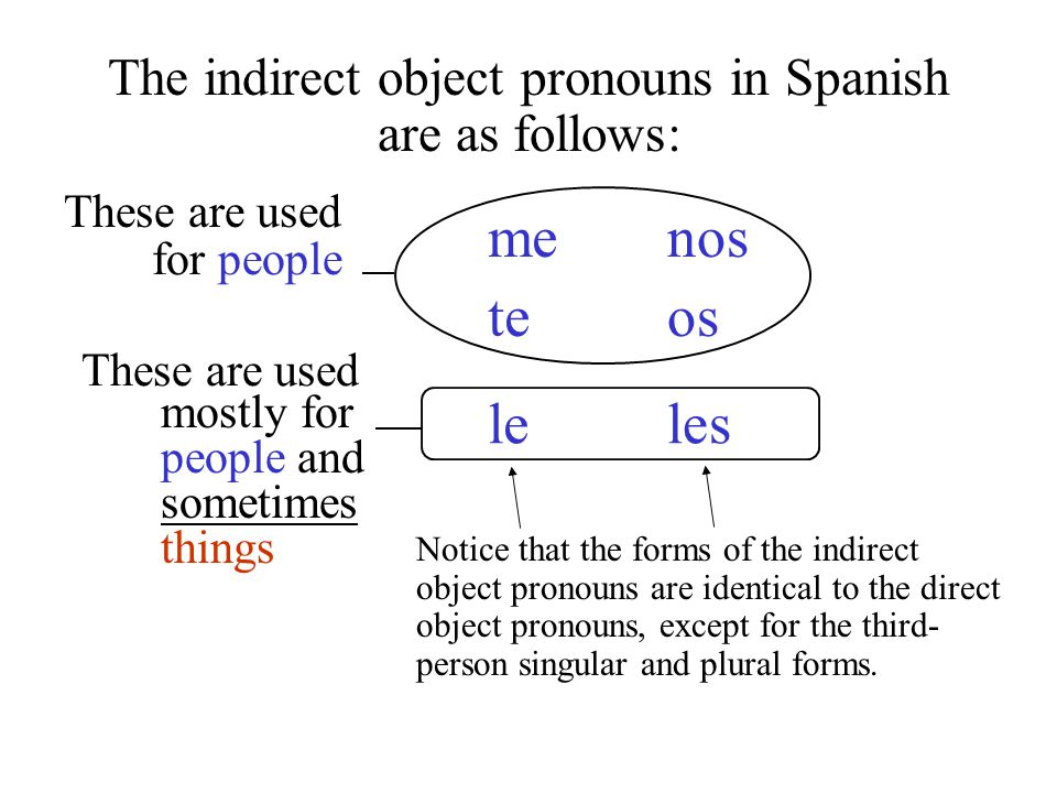 The indirect object pronouns in Spanish are as follows: me te lele nos os les for people mostly for people and sometimes things Notice that the forms of the indirect object pronouns are identical to the direct object pronouns, except for the third- person singular and plural forms.