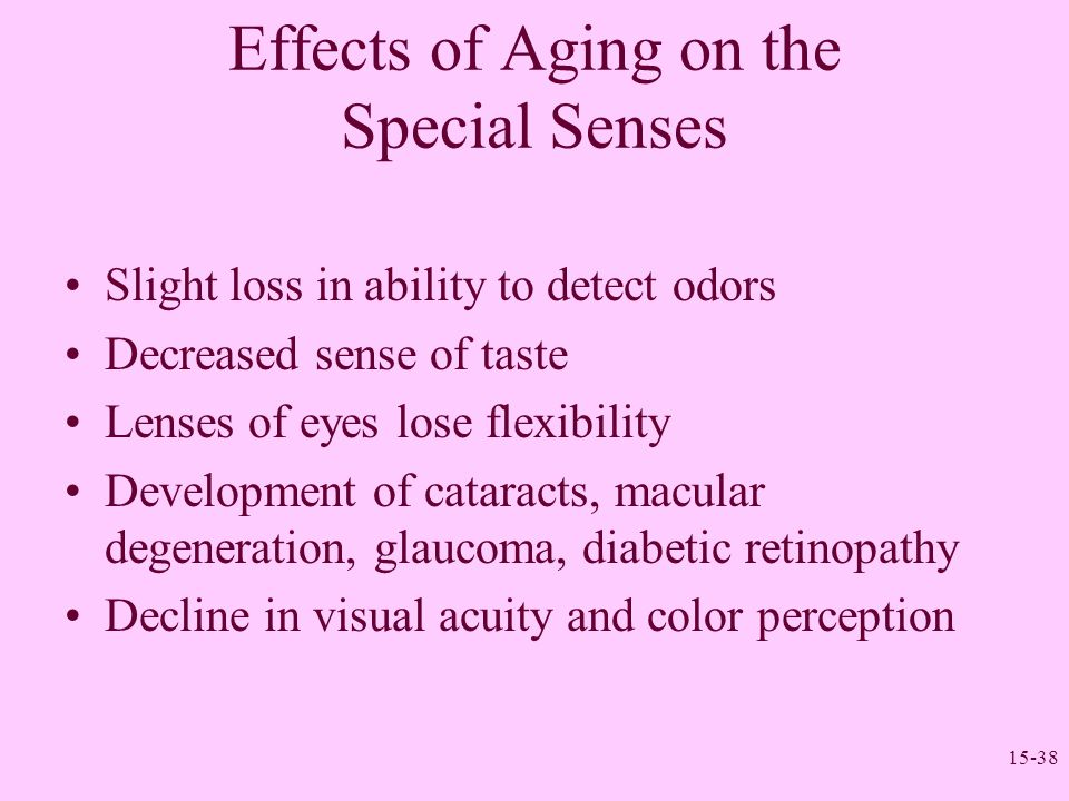 15-38 Effects of Aging on the Special Senses Slight loss in ability to detect odors Decreased sense of taste Lenses of eyes lose flexibility Developme