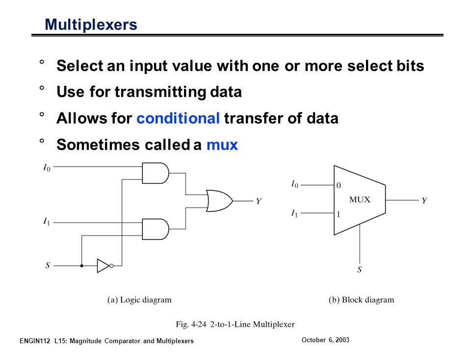 ENGIN112 L15: Magnitude Comparator and Multiplexers October 6, 2003 Multiplexers °Select an input value with one or more select bits °Use for transmitting data °Allows for conditional transfer of data °Sometimes called a mux