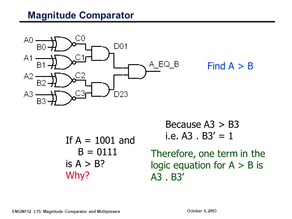 ENGIN112 L15: Magnitude Comparator and Multiplexers October 6, 2003 Magnitude Comparator If A = 1001 and B = 0111 is A > B.