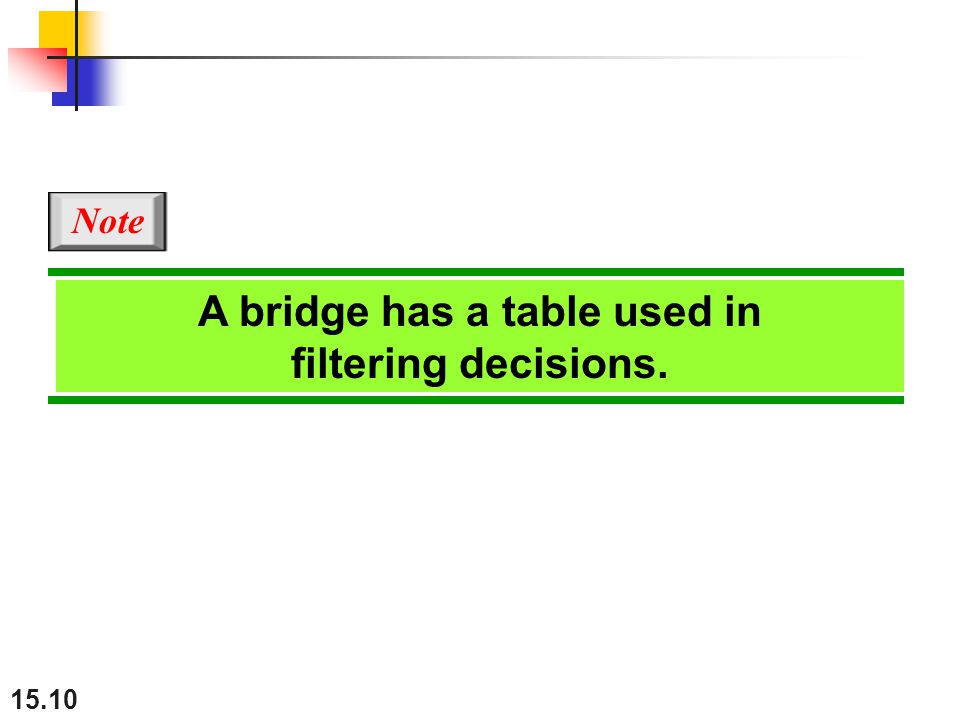 15.10 A bridge has a table used in filtering decisions. Note