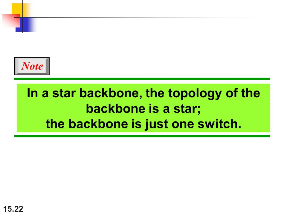 15.22 In a star backbone, the topology of the backbone is a star; the backbone is just one switch. Note