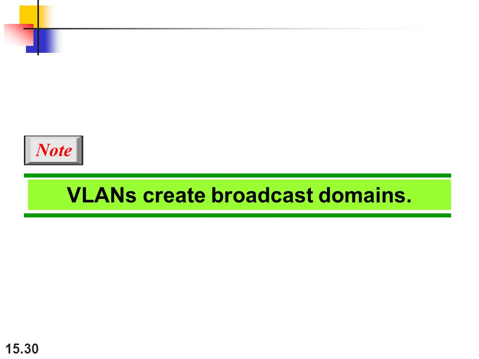 15.30 VLANs create broadcast domains. Note