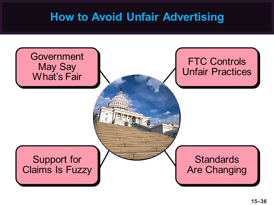 How to Avoid Unfair Advertising Standards Are Changing Standards Are Changing Government May Say What's Fair Government May Say What's Fair Support for Claims Is Fuzzy Support for Claims Is Fuzzy FTC Controls Unfair Practices FTC Controls Unfair Practices 15–36