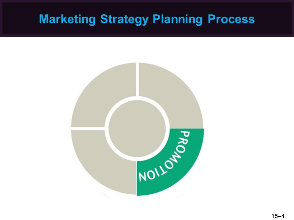 Marketing Strategy Planning Process 15–4