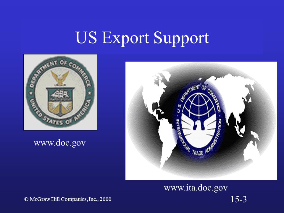 © McGraw Hill Companies, Inc., 2000 US Export Support www.doc.gov www.ita.doc.gov 15-3