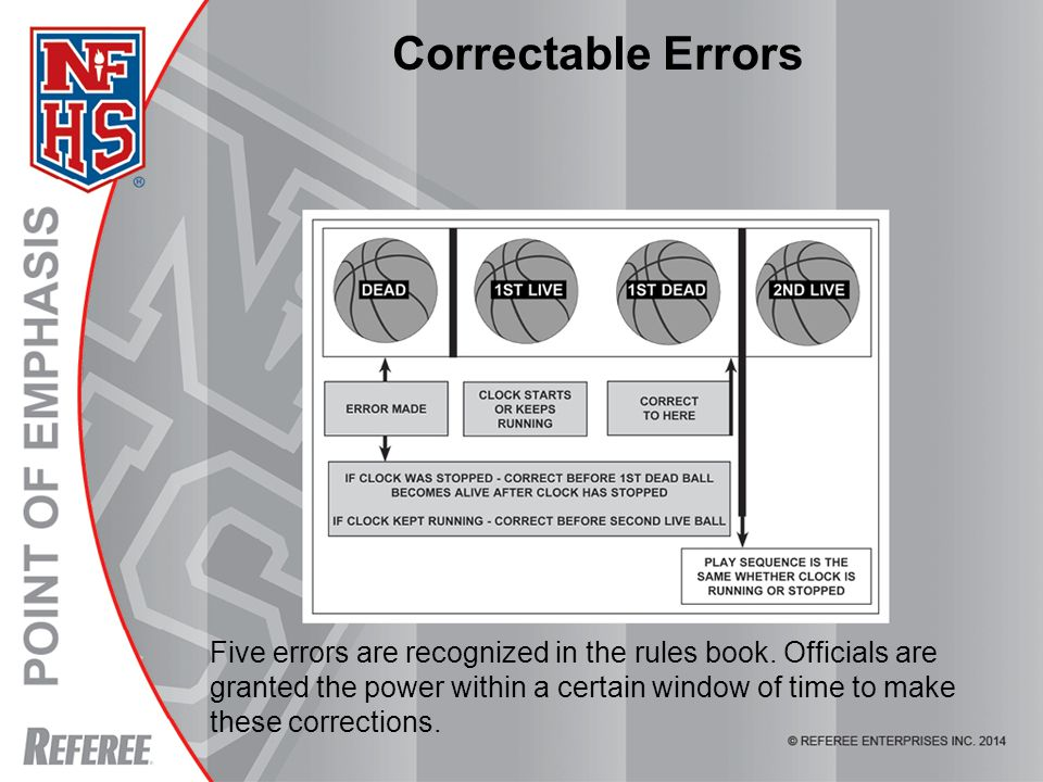 © REFEREE ENTERPISES INC. 2012 Correctable Errors Five errors are recognized in the rules book.