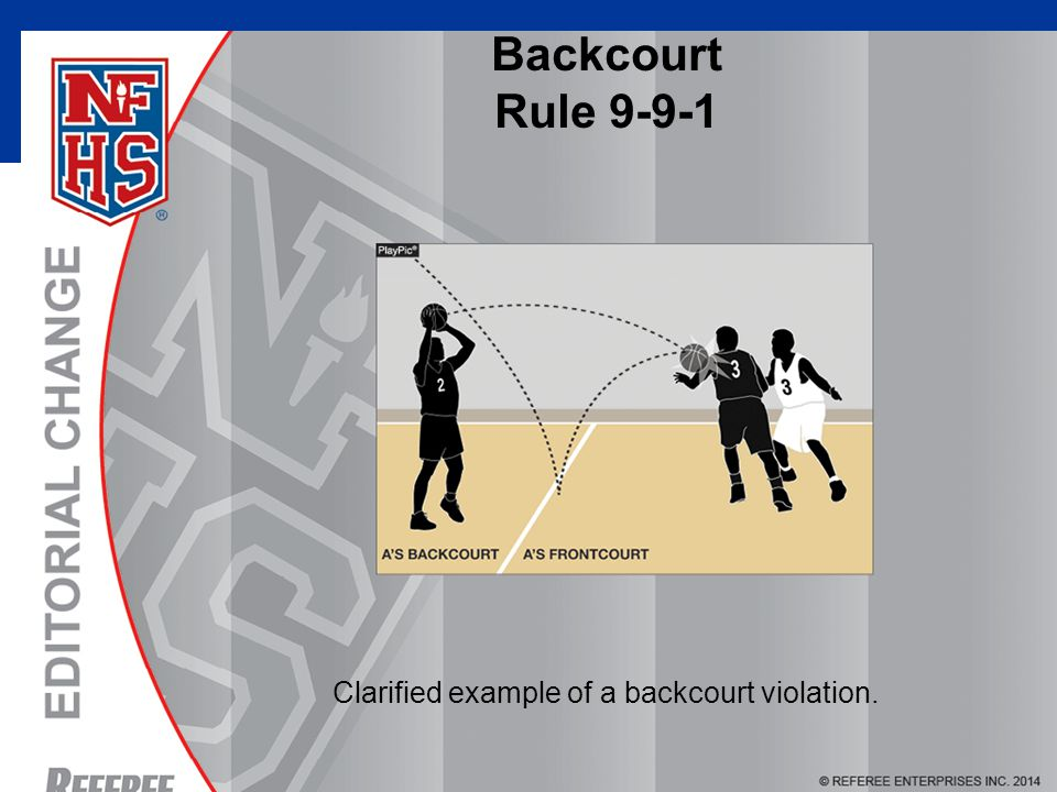 © REFEREE ENTERPISES INC. 2012 Backcourt Rule 9-9-1 Clarified example of a backcourt violation.