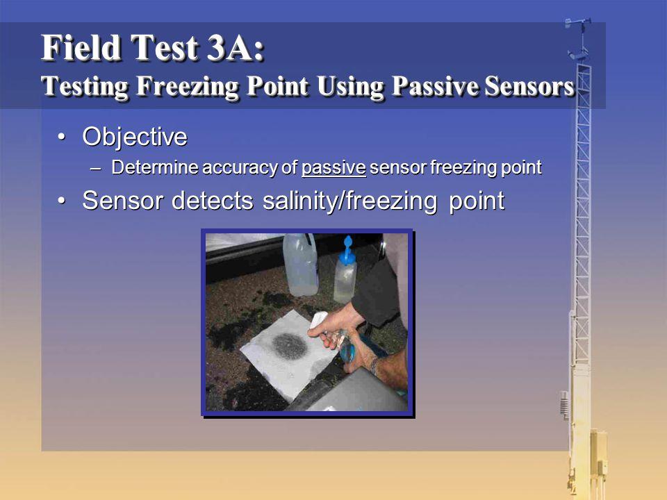 Objective –Determine accuracy of passive sensor freezing point Sensor detects salinity/freezing point Objective –Determine accuracy of passive sensor freezing point Sensor detects salinity/freezing point Field Test 3A: Testing Freezing Point Using Passive Sensors